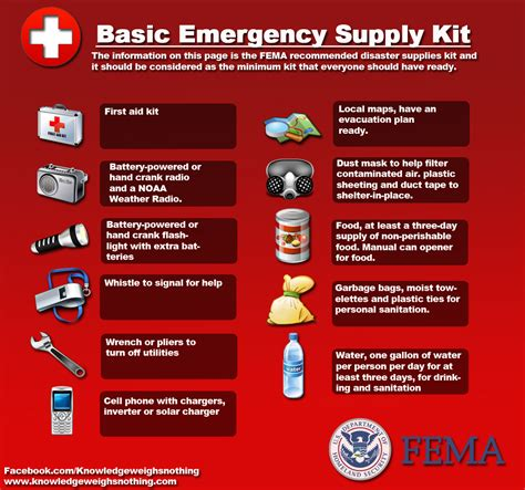 home emergency plan the ultimate bug out bag list 2017 survival emergency
