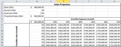 excel what if analysis data table calculate results in excel by a data table