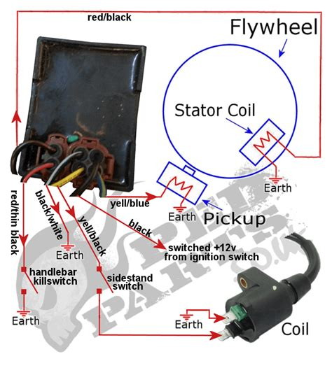 50cc scooter battery wiring diagram 50cc get free image