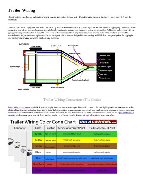 4 pin trailer wiring diagram boat data wiring diagrams