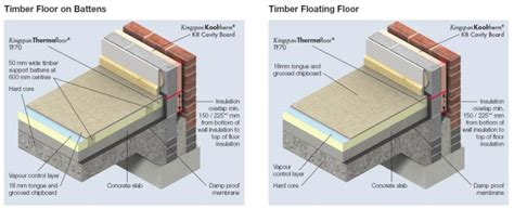 Floating Floor Construction Details by Because It S All About The Base Kingspan Ireland