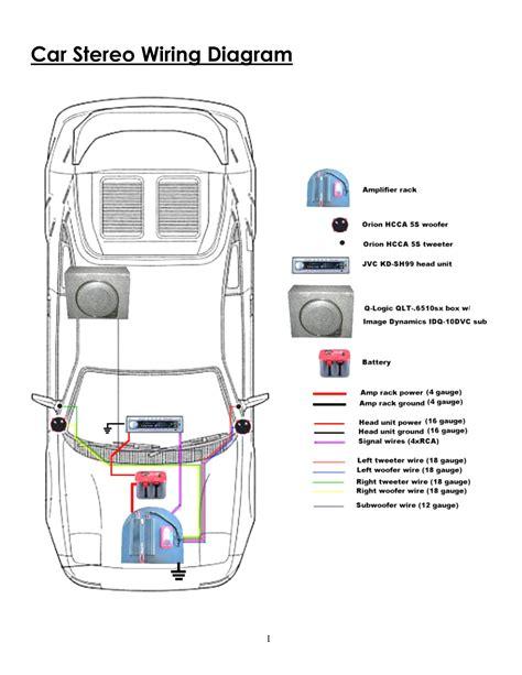 subwoofer wire diagram wiring diagram