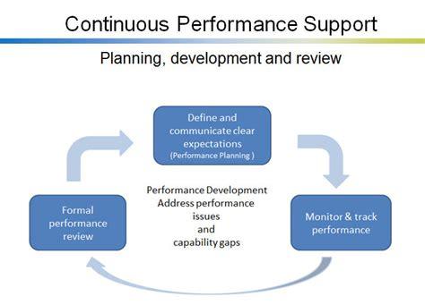 performance management platform centranum