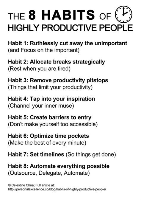 7 time management best practices of highly productive motivational manifestos for 2014