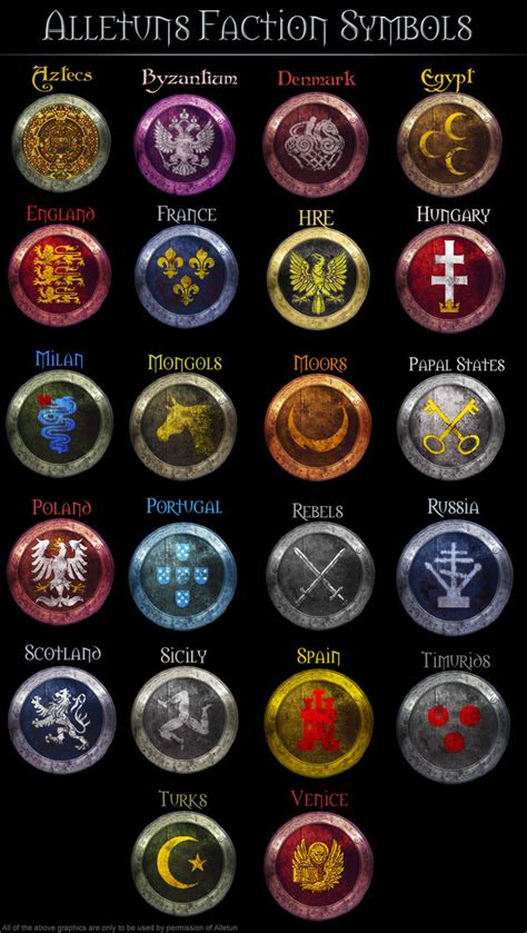 leaked images realms of the new world factions and medieval 2 faction symbols by alletun on deviantart