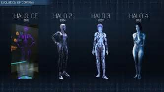 Have to say our performance in halo 4 was phenomenal doyou think