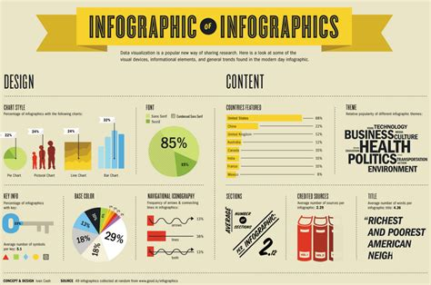infographic art the art of infographics for biz dev