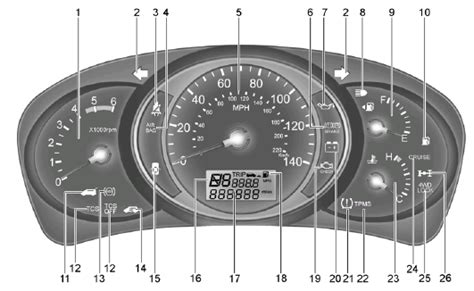 hyundai tucson dashboard warning lights instrument cluster and indicator lights features of your