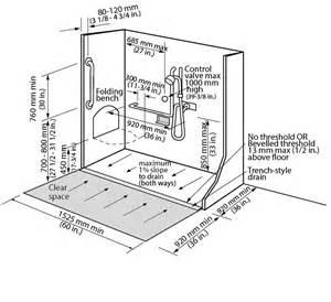 Shower Grab Bar Placement Diagram Handicap Grab Bar Height Ontario Ada Bathroom Ada Grab Bar
