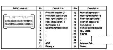 kia carnival yr 2000 unit wiring colour codes
