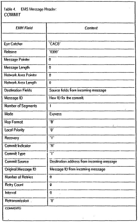 22 Images Of Easy Ems Pcr Template Crazybiker Net Ems Run Form Template