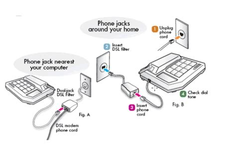 dsl home diagram wiring diagram schemes