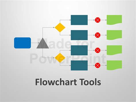 flowchart tool editable powerpoint template
