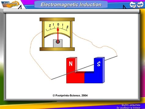 electromagnetic induction l electromagnetic induction