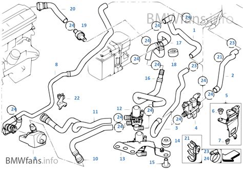 bmw x5 engine diagram 2001 bmw x5 3 0i parts diagram html imageresizertool