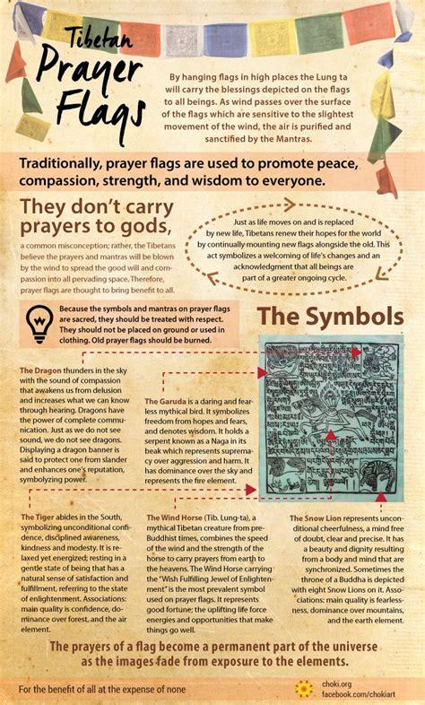 buddhist prayer meaning 25 best prayer flags ideas on fabric wall
