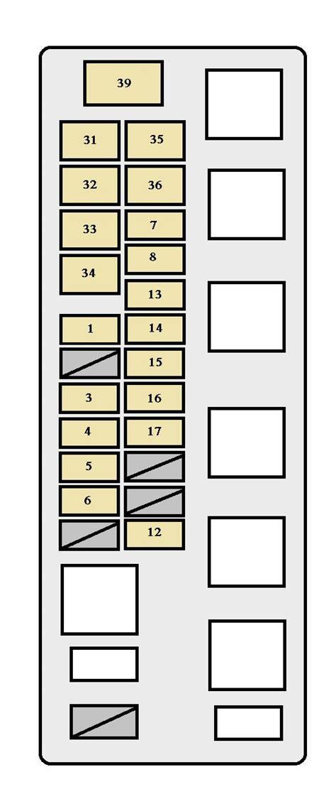 2000 toyota tundra fuse box diagram wiring diagram schemes