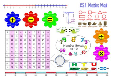 Mat Mathematics by Ks1 Maths Table Mat By Maida165 Teaching Resources Tes