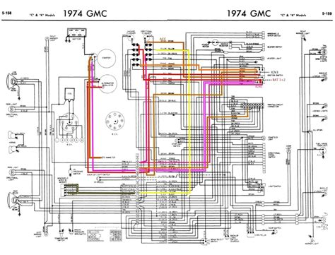 painless wiring diagram painless fuse wiring diagram chevy truck wiring diagram
