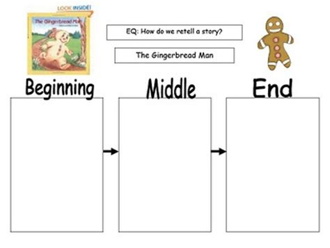gingerbread story map template 198 best gingerbread images on