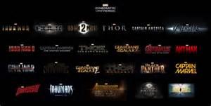 Marvel Schedule Inhumans No Longer On Marvel S Line Up