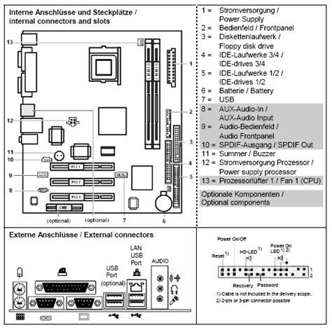 die internationalen tastaturbelegungen fujitsu siemens d1740 mainboard