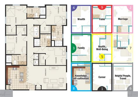 House Layout Design Principles by House Layout Design Principles Feng Shui Money Corner