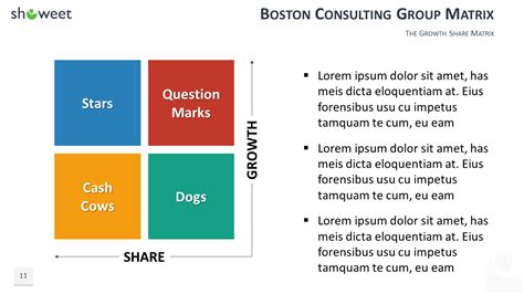 100 Powerpoint Business Model Templates Consulting Business Model Template