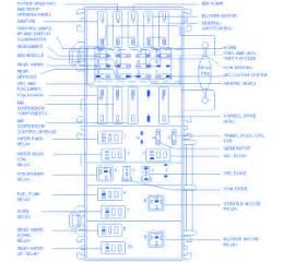 ford explorer  fuse boxblock circuit breaker diagram carfusebox