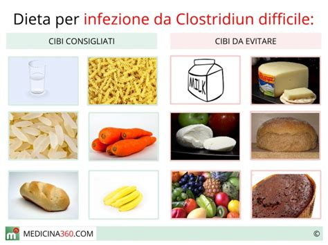alimentazione in caso di diarrea 187 dieta per diarrea