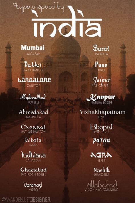 20 fonts inspired by india by wanderlust designer font