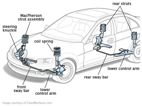 suspension system   abboudi's auto garage