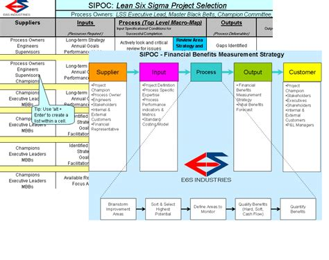 Products E6s Industries Sipoc Template Excel