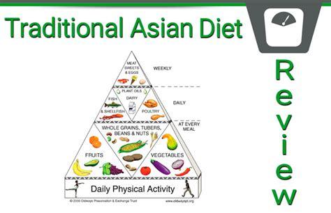 Asian Detox Diet by Detox Diet Program Models Picture