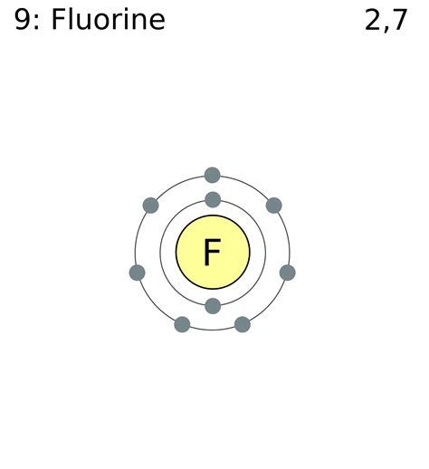 how many protons are in f fluorine the element you can smile for