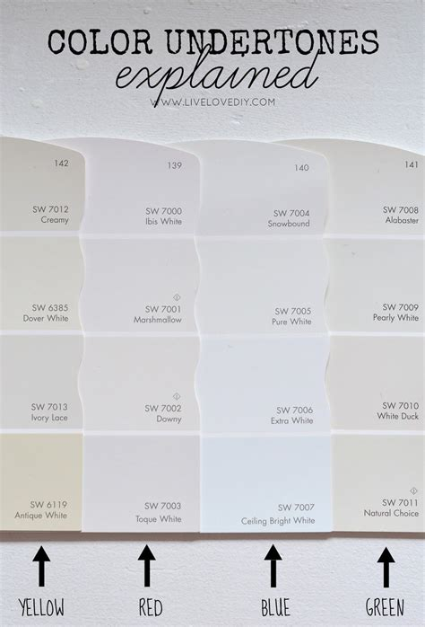 best off white paint colors pictures to pin on pinterest these diagrams are everything you need to decorate your