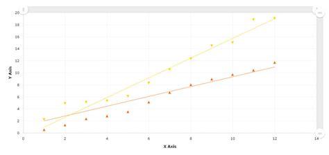xy pattern generator scatter chart amcharts