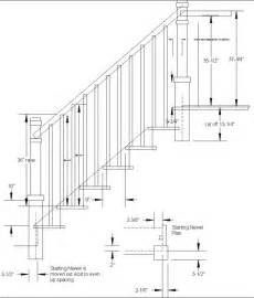 Stair handrail codes quotes