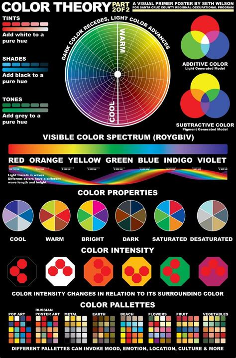 Https Www Quora What Textbooks Are Used In Harvard And Wharton Mba Programs by 25 Best Ideas About Color Theory On Business