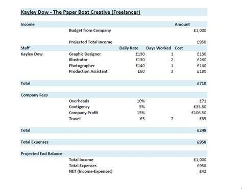 website design invoice breakdown invoice and project breakdown sheets kayley dow