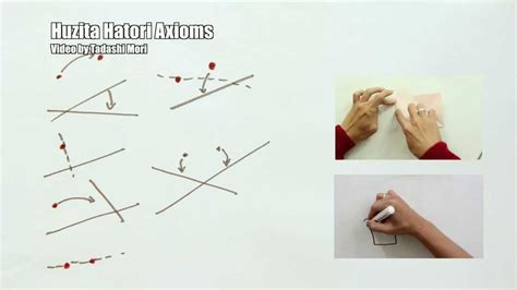 Paper Folding Math - folding axioms mathematics of paper folding