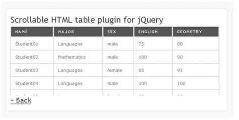Html Scrollable Table by 15 Best Jquery Table Plugins Codeknows