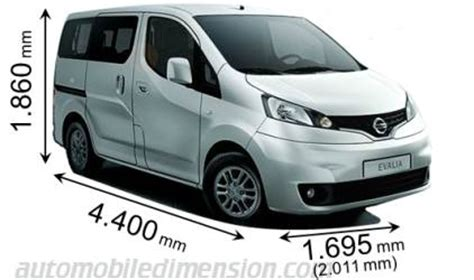 nissan nv200 length dimensions of nissan cars showing length width and height