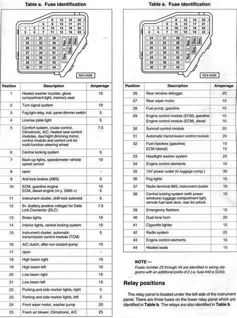 audi a3 wiring diagram wiring diagram audi a3 8l alexiustoday
