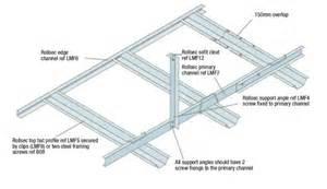 mf ceiling system rollsec rollsec