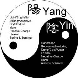 What Does The Yin Yang Symbolize What S In A Pair Yin Amp Yang In Chinese Medicine Dr Mee