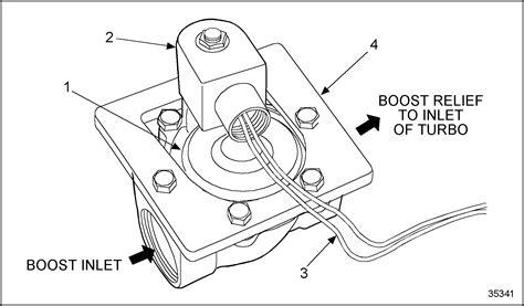 ddec 5 wiring diagram cat 3126 ecm wiring diagram