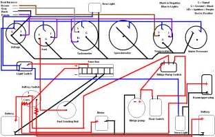 volvo penta marine engine wiring diagrams volvo free engine image for user manual