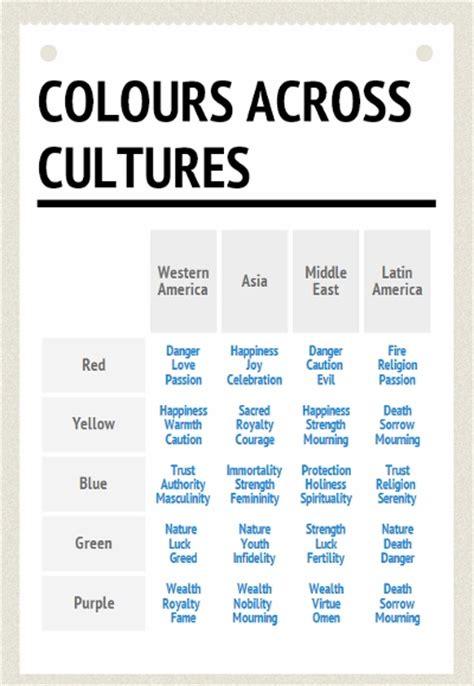 Colors Across Cultures Color Psychology | colors across cultures color psychology