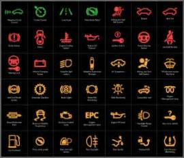 Subaru Warning Lights Meaning Trends Archives Safe Brakingsafe Braking